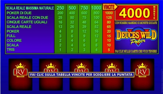 Videopoker Deuces Wild - Royal Vegas